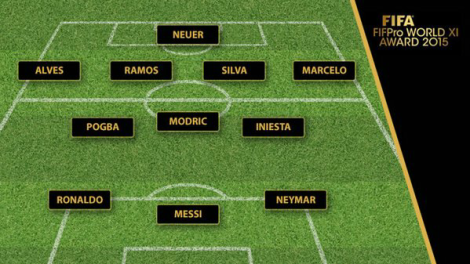 fifa-fifpro-team-of-the-year-2015.jpg.jpeg